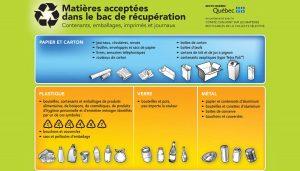 Recyc Québec - Charte des matières recyclables